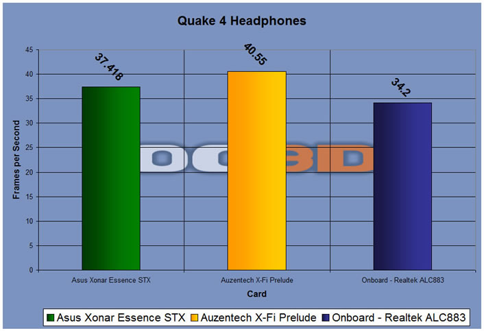 quake 4 headphone