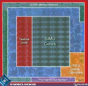 HD4800 core