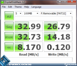 OCZ Rally2 Turbo 4GB Crystalmark