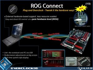 ROG Connect