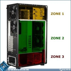 Lian Li PC-X1000 Side Open View