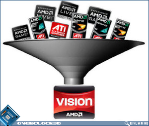 AMD Vision Campaign Diagram