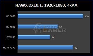 5870 HAWX Benchmark