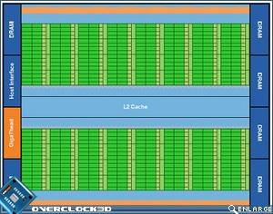 Nvidia's Fermi GPU Core image
