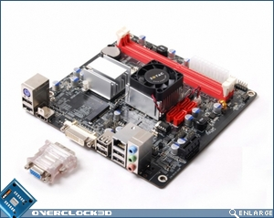 Zotac ION ITX Synergy Platforms
