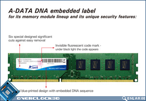 A-DATA DNA Authentication