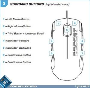 Kova Buttons