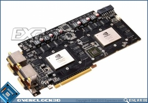 The Zotac Dual-GTX 460 GPU; Image Courtesy: EXPreview
