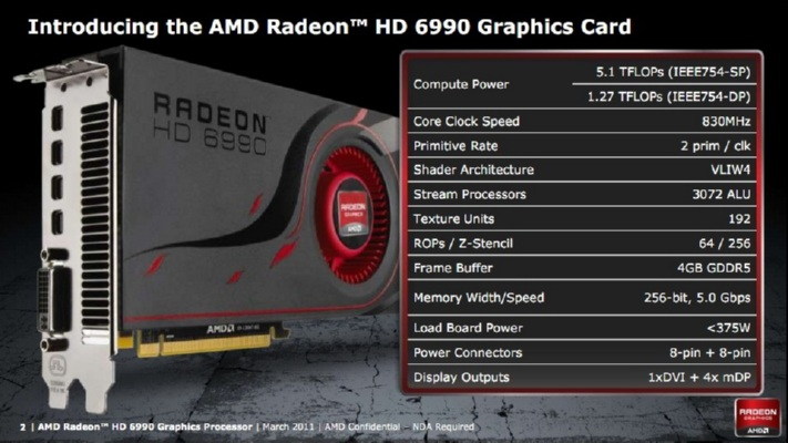 AMD HD6990 Review