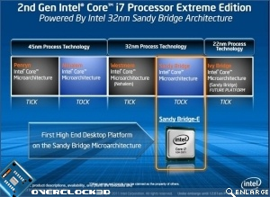 Intel DX79SI and Core i7-3960X Review