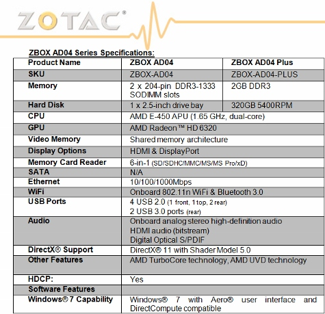 ZOTAC kicks off CES with trio of new PCs