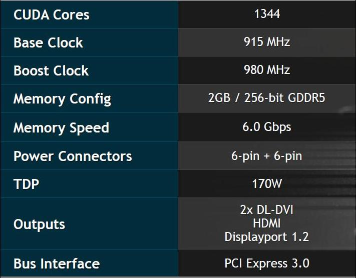 nVidia GTX670 Specifications