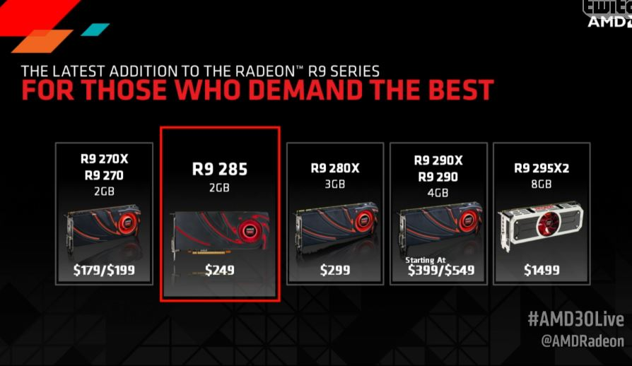 AMD Announce R9 285X and R9 285 GPUs