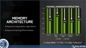nVidia GTX980 Maxwell Review