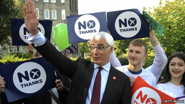 Scotland Decides NO