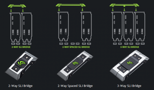 Nvidia's New SLI Connectors