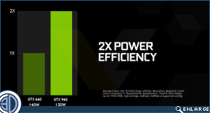 GTX 960 Specifications leaked