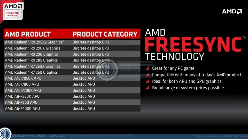 Amd 15 3 Freesync Beta Driver Released Oc3d Forums