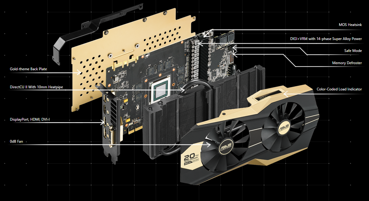 ASUS GTX 980 20th Anniversary Gold Edition