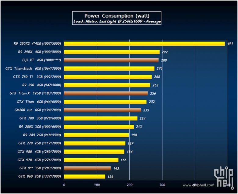 GTX Titan damaged after using v359.0   NVIDIA GeForce Forums