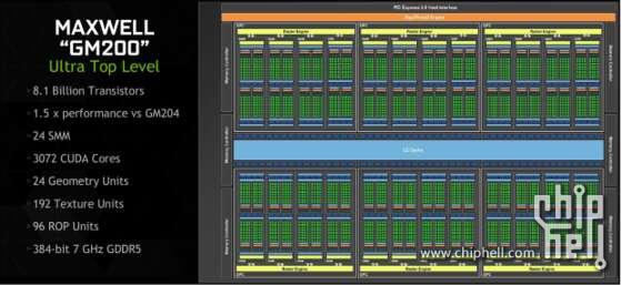 AMD R9 390X VS GTX 980 Ti Performance Leak