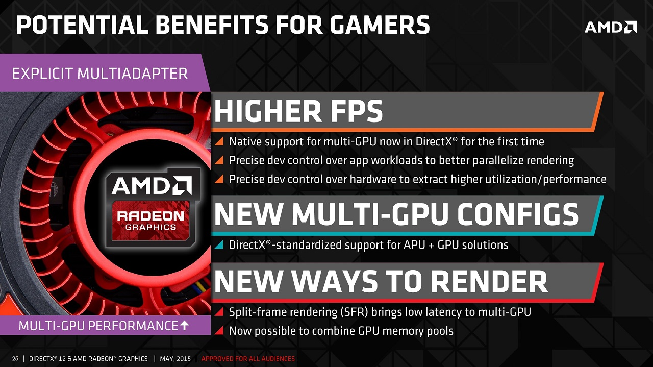 AMD Explains DX12 Multi GPU Abilities