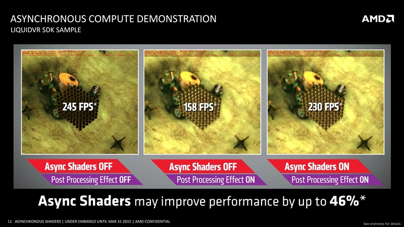 DirectX 12 and AMD Async Shaders