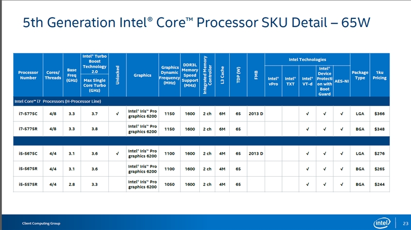 Intel Broadwell Launched at Computex