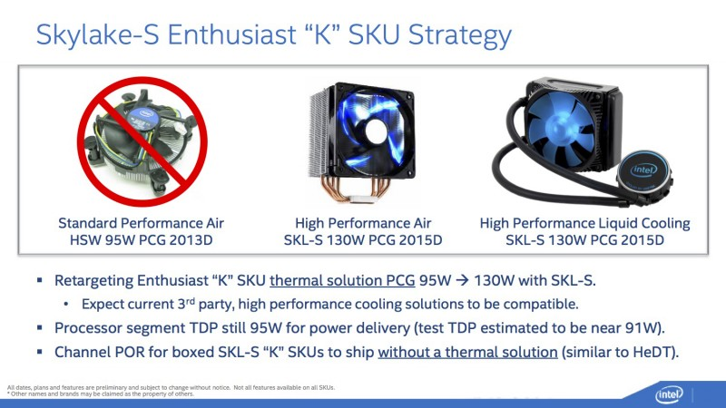 Skylake K Series may not Ship with an Intel Stock Cooler