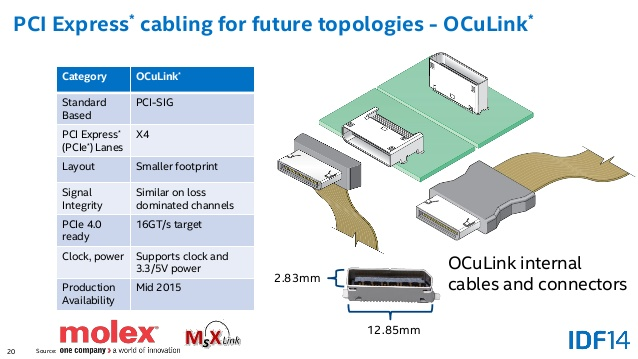 External PCIe connector 'OCuLink' to launch this fall