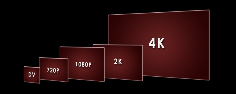 Only 34% of PC gamers game at 1080p
