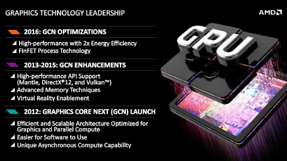 Next Gen AMD GPUs will have 2x the performance per watt of current offerings