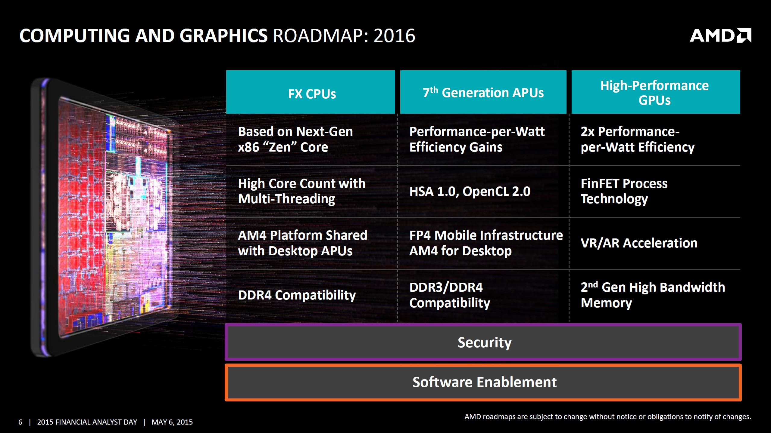 AMD promises two brand new GCN GPUs in 2016