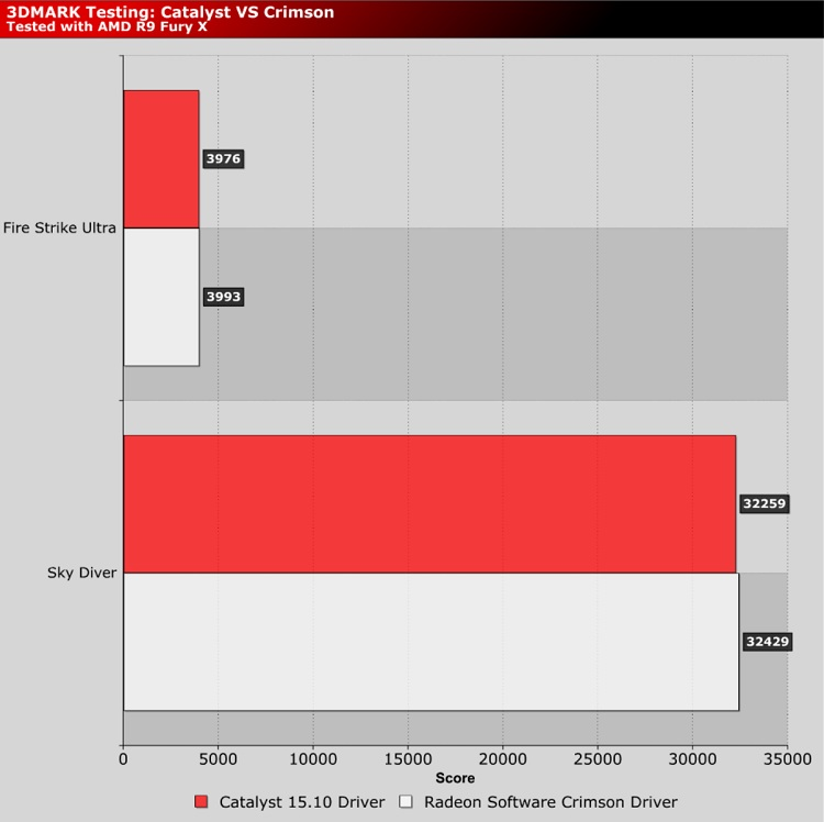 AMD Radeon Software Crimson