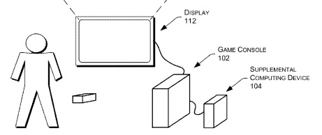 Nintendo Patent a Console that can be upgraded with a supplemental computing device