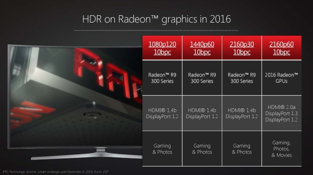 AMD's Next GPU architecture will be called Polaris
