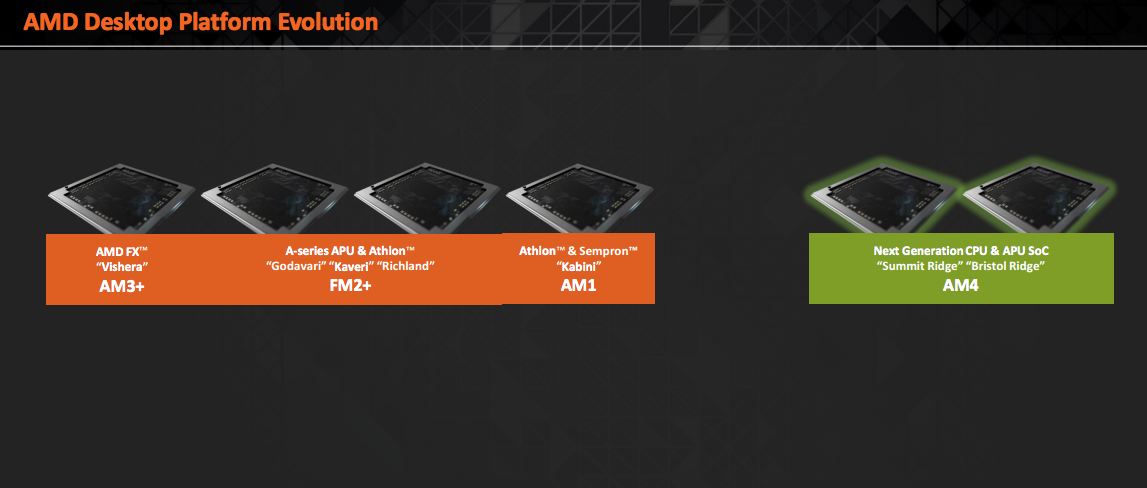 AM4 will be a unified platform for both AMD CPUs and APUs