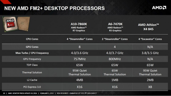 AMD Refreshes Q1 CPU Offerings - New CPUs and Cooler designs