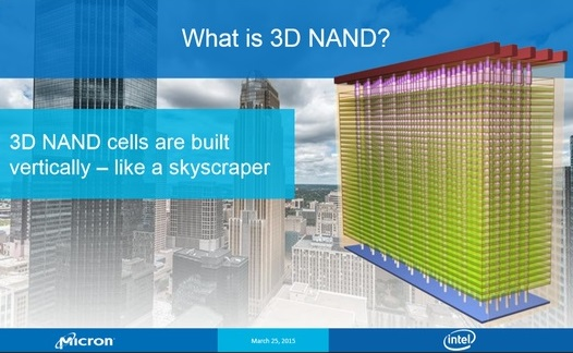 Micron Announced 3D NAND Technology - Will ship in SSDs in June
