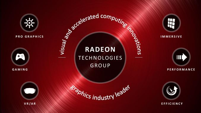 The AMD Radeon Technologies Group Will AMA later today