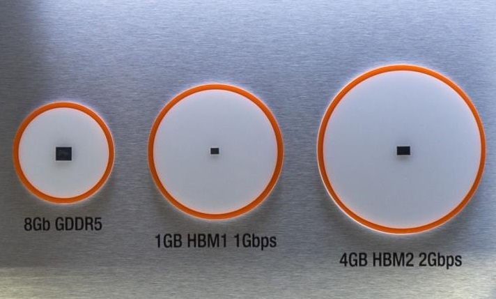 SK Hynix shows HBM, GDDR5 and HBM 2 side by side