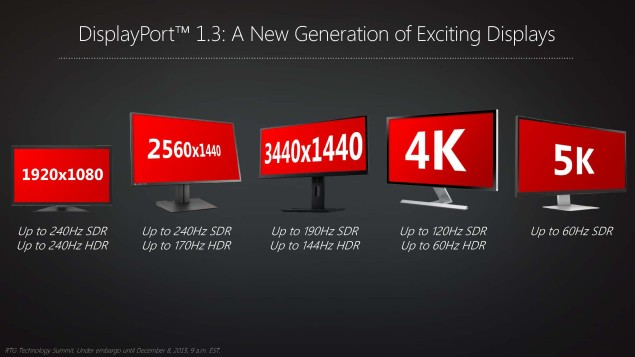 AMD's Polaris GPUs will support up to 240Hz Displays