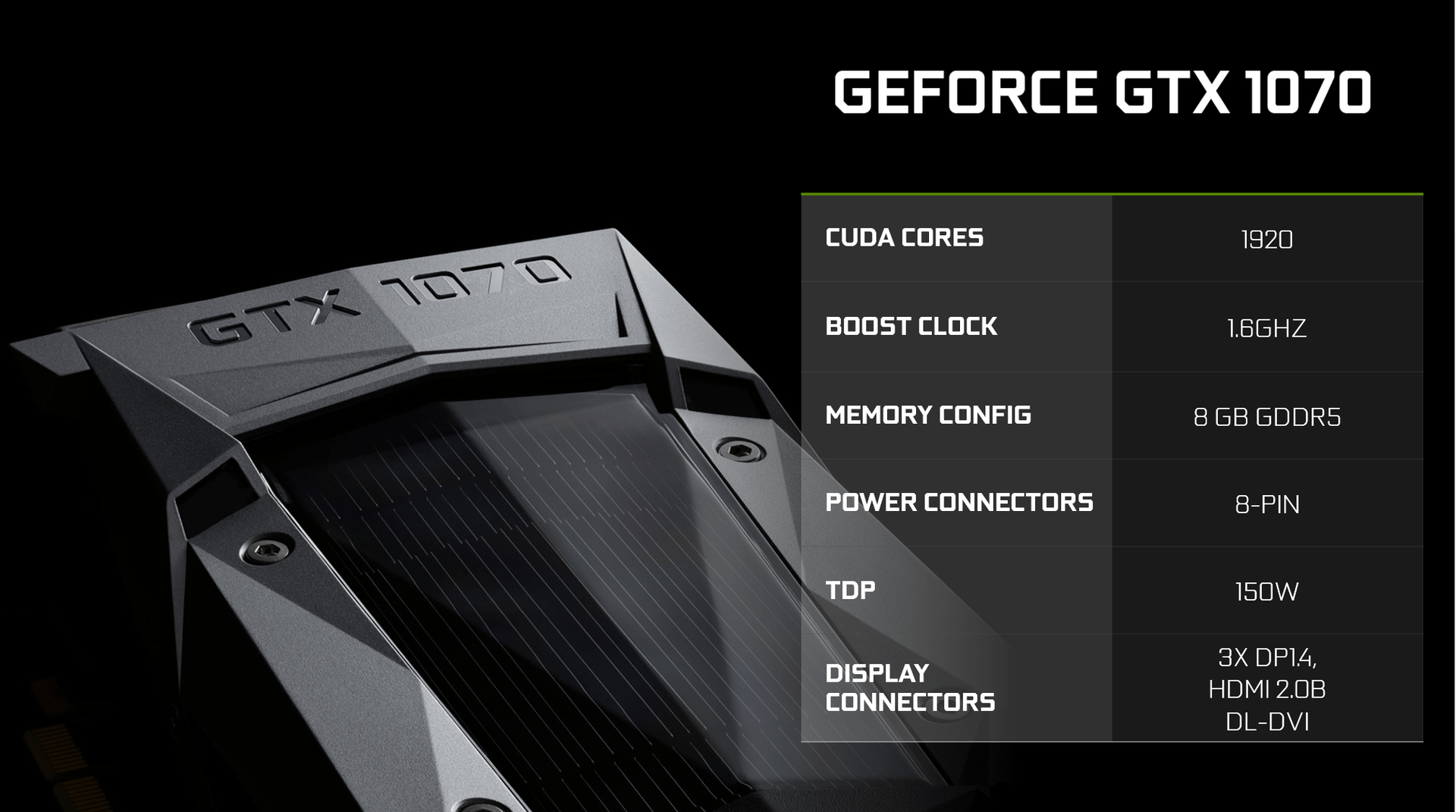 Nvidia GTX 1070 specifications detailed