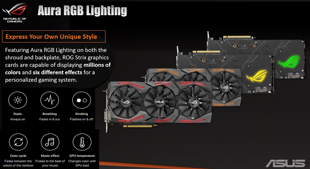 how to connect gtx 1080 usb