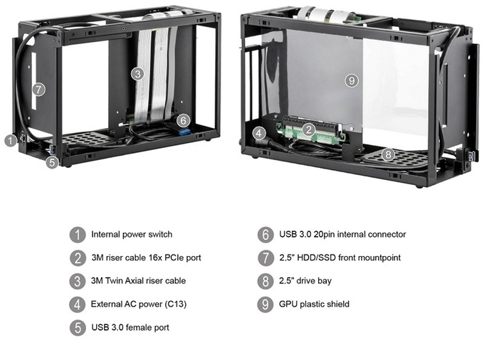 DAN Cases A4-SFX arrives on Kickstarter