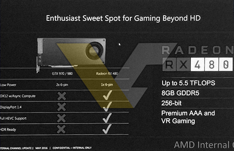 Alleged RX 480 specifications leak online
