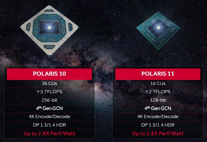 AMD release RX 400 series Polaris info