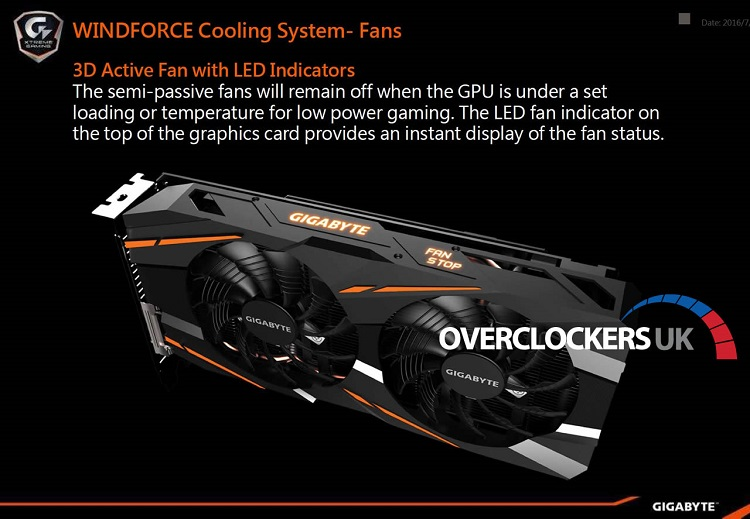 Overclockers UK reveal Gigabyte's RX 480 G1 Gaming