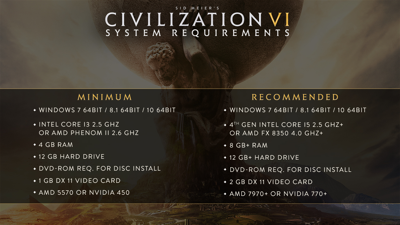 Civilization VI: PC system requirements
