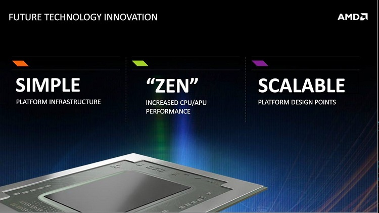 AMD are rumoured to launch 7nm Gray Hawk APUs in 2019